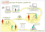 Infographic describing how to claim you Coup de Pouce Vélo subsidy to get your back bike in shape after confinement